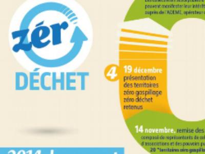"""Ségolène Royal lance un appel à projets pour 20 territoires """"zéro gaspillage zéro déchet"""""""