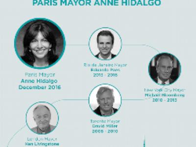 Anne Hidalgo élue présidente de Cities 40
