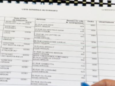 Communication des listes électorales: quels sont les pouvoirs du maire?