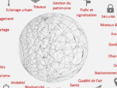 Intelligence artificielle: de la dynamique pour les territoires!