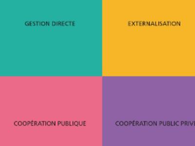 Financement de projets de transition énergétique: Amorce valorise les expériences