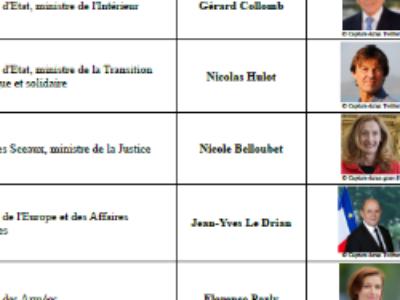 La composition du nouveau gouvernement Philippe